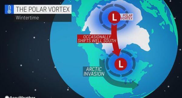 El vórtice polar podría desencadenar el clima más frío de la temporada la próxima semana